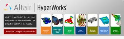 hyperWorks