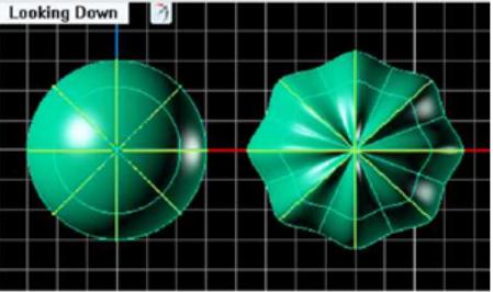 Ví dụ cho Radial Symmetry