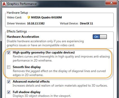Bản cập nhật Graphics Performance