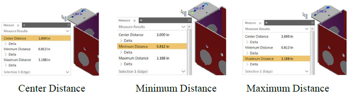 Center Distance Minimum, Distance Maximum và Distance