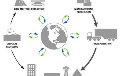 Tất cả thông tin cần biết về PLM-Quản lý vòng đời sản phẩm