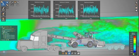 Ansys và PTC hoạt động để mang lại mô phỏng thời gian thực cho Creo