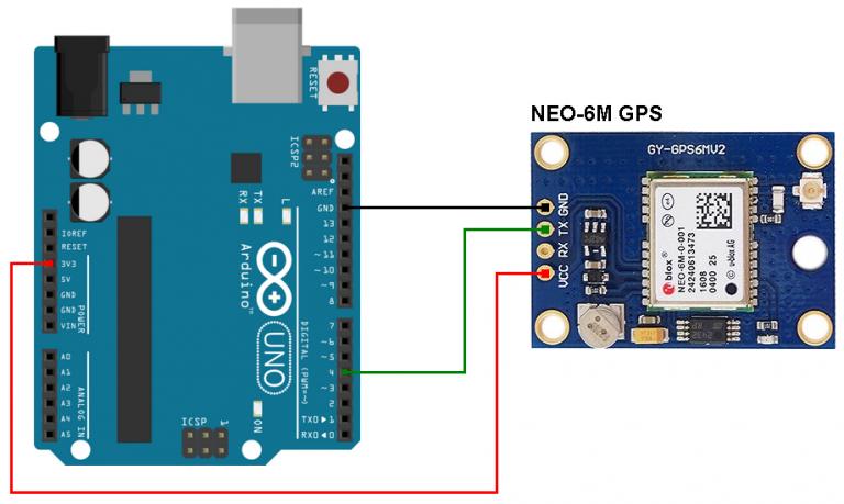 Kết nối Arduino với mô-đun GPS NEO-6M